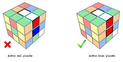 arête rubik's cube