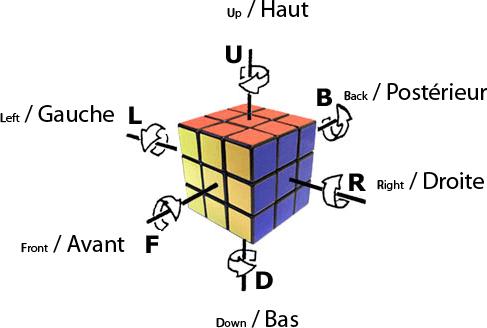 rubikscube notation